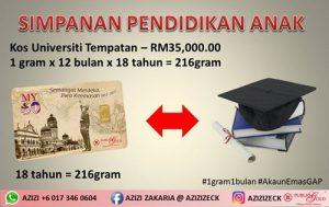 Emas untuk pendidikan anak-anak